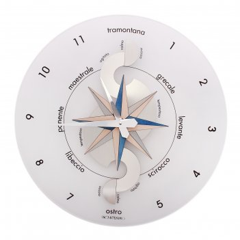 Часы настенные млечный путь-b