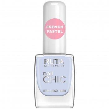Лак для ногтей ruta nail chic, тон 75, голубая пастель