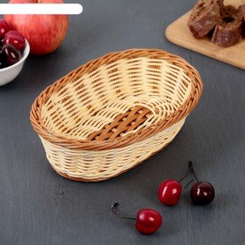 корзины для фруктов