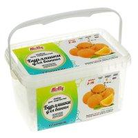 Бурляшки для ванны своими руками апельсиновые