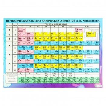Плакат таблица менделеева а2