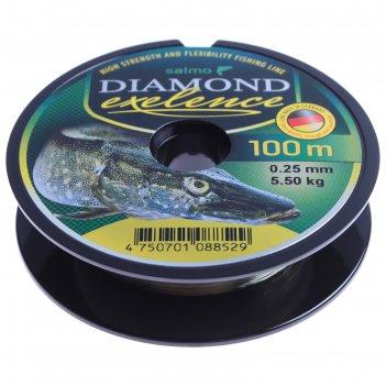 Леска моно. salmo diamond exelence 100м 0,25мм