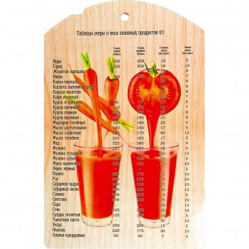 Доска разделочная овощной коктейль