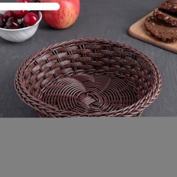 Корзинка для фруктов и хлеба древо 21х21х6,5 см